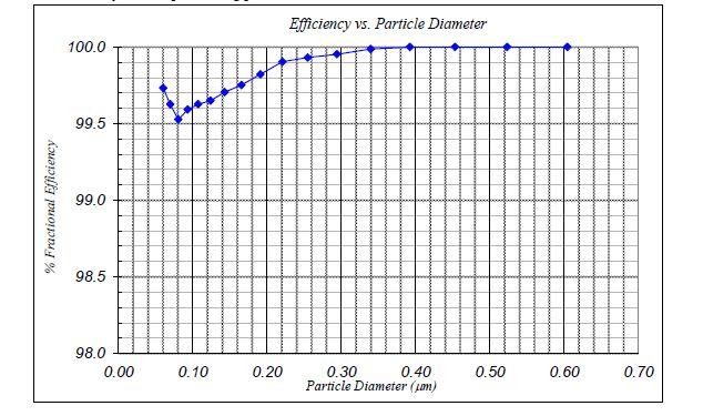ue_chart (1)